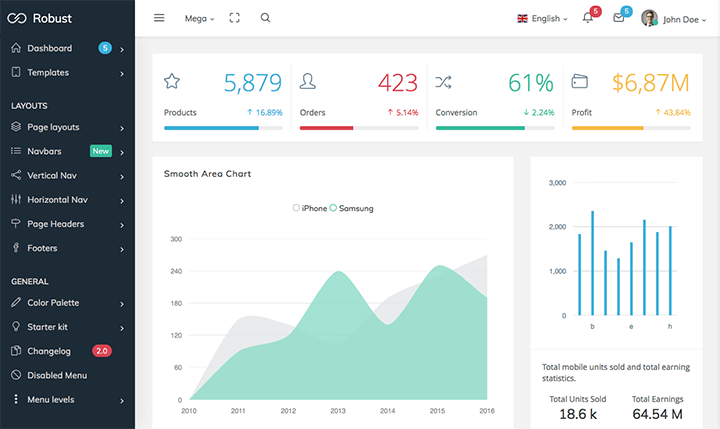 Robust Admin - Responsive Bootstrap 4 Admin Template