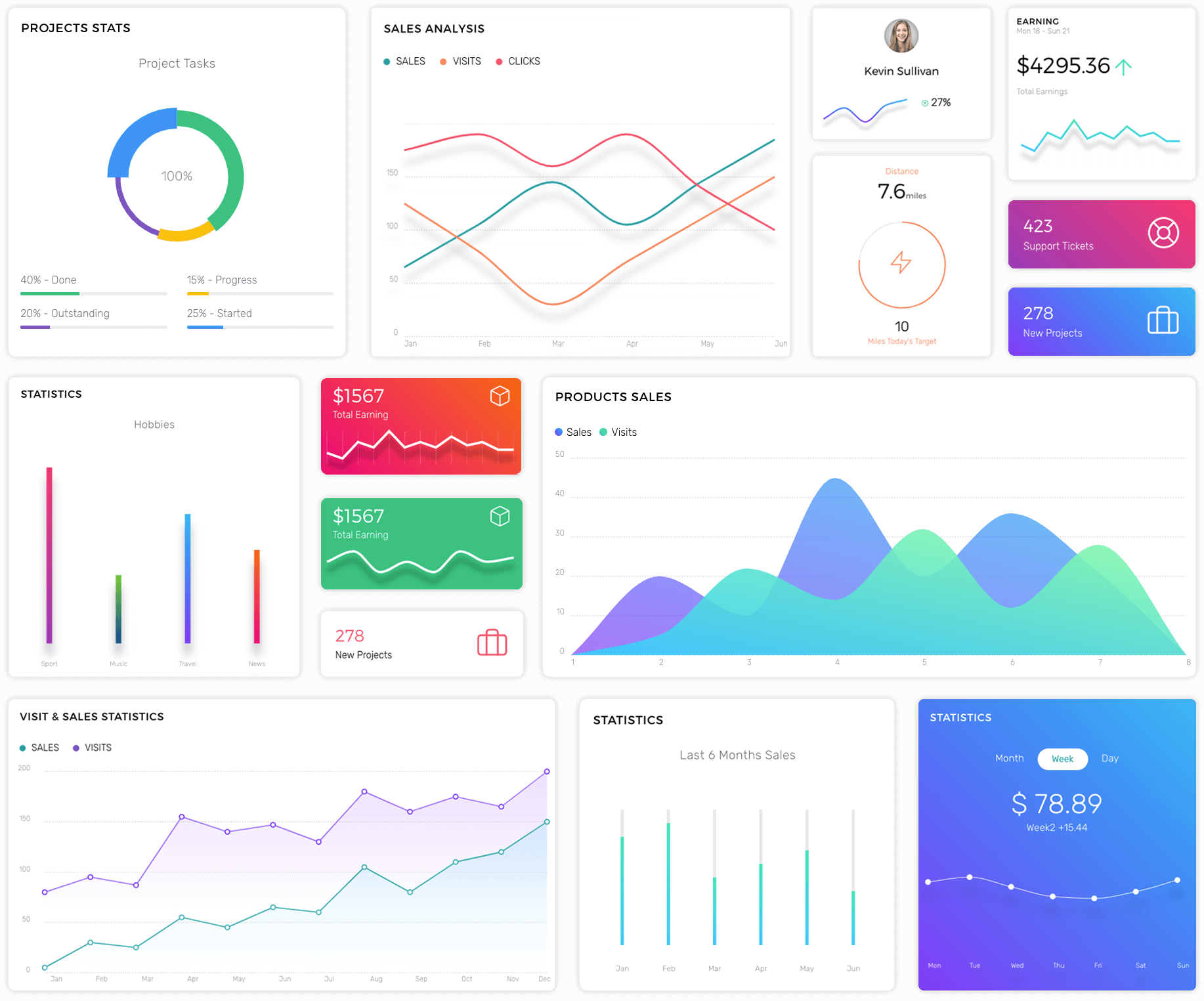 Apex - React Redux Bootstrap 4 Admin Dashboard Template