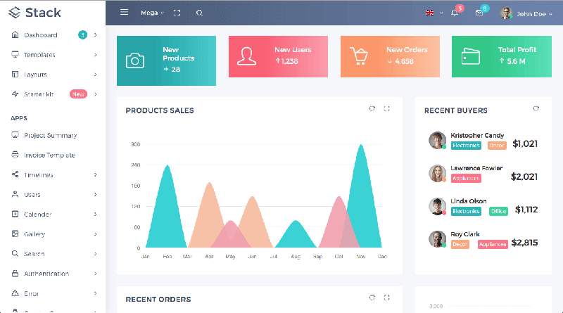 Stack Admin - Responsive Bootstrap 4 Admin Template