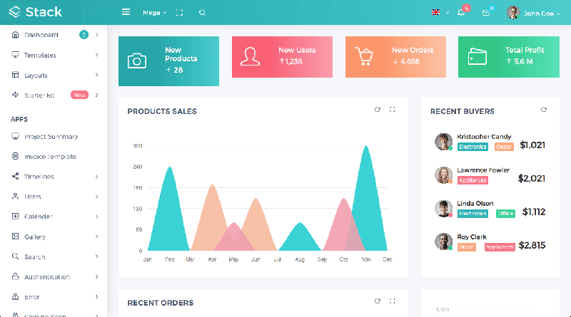 Dashboard eCommerce - Stack Responsive Bootstrap 4 Admin