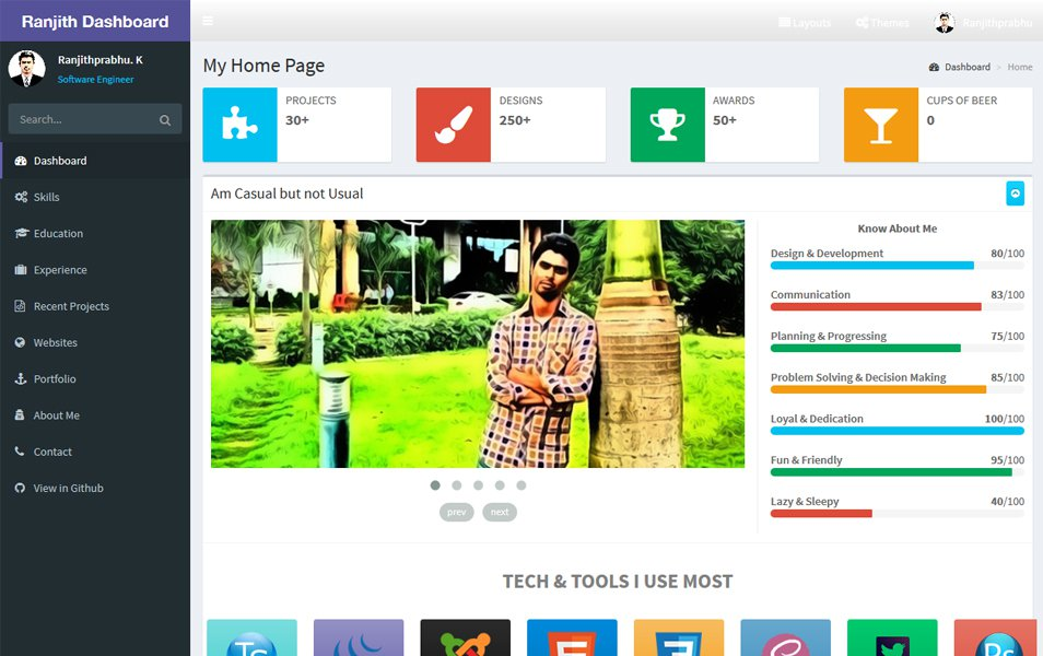 Bootstrap Angular Dashboard