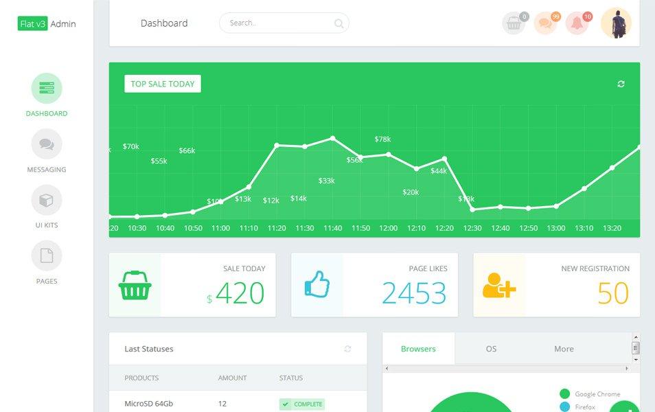 Flat Admin V.Bootstrap 2 Templates