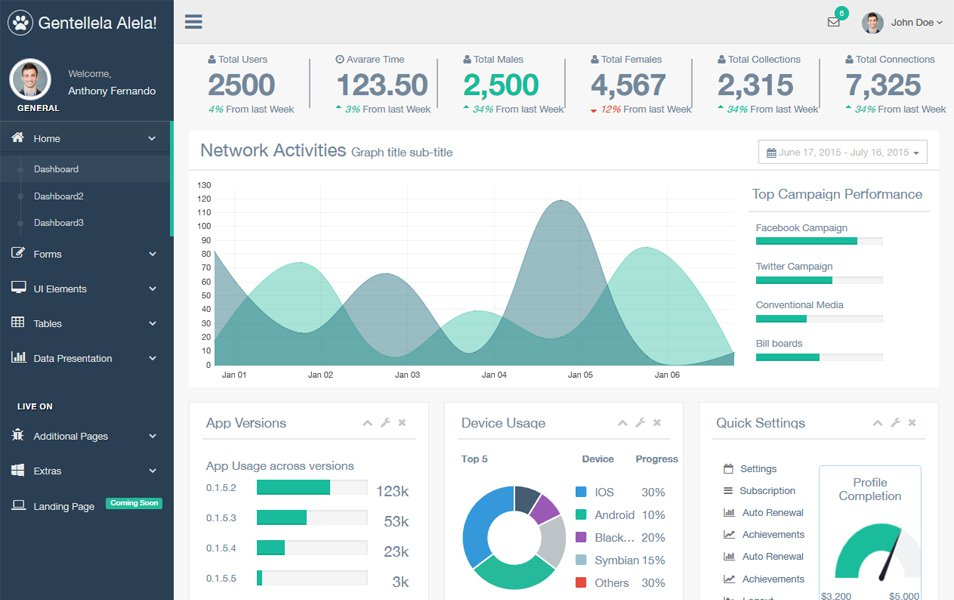 80 Best Free Bootstrap Admin Templates 2018 For Webapp