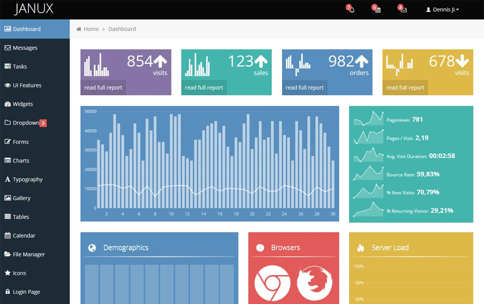 dashboard design template free download