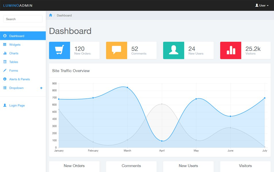 90 Best Free Bootstrap 4 Admin Dashboard Templates 2019 For