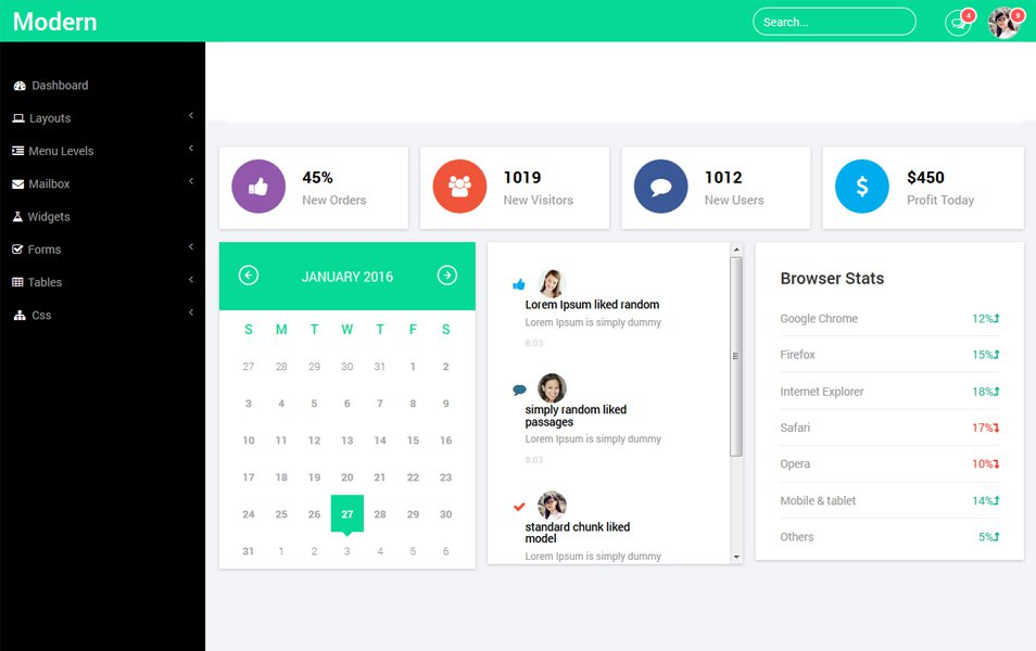 80+ Best Free Bootstrap 4 Admin Dashboard Templates 2018 For WebApp ...