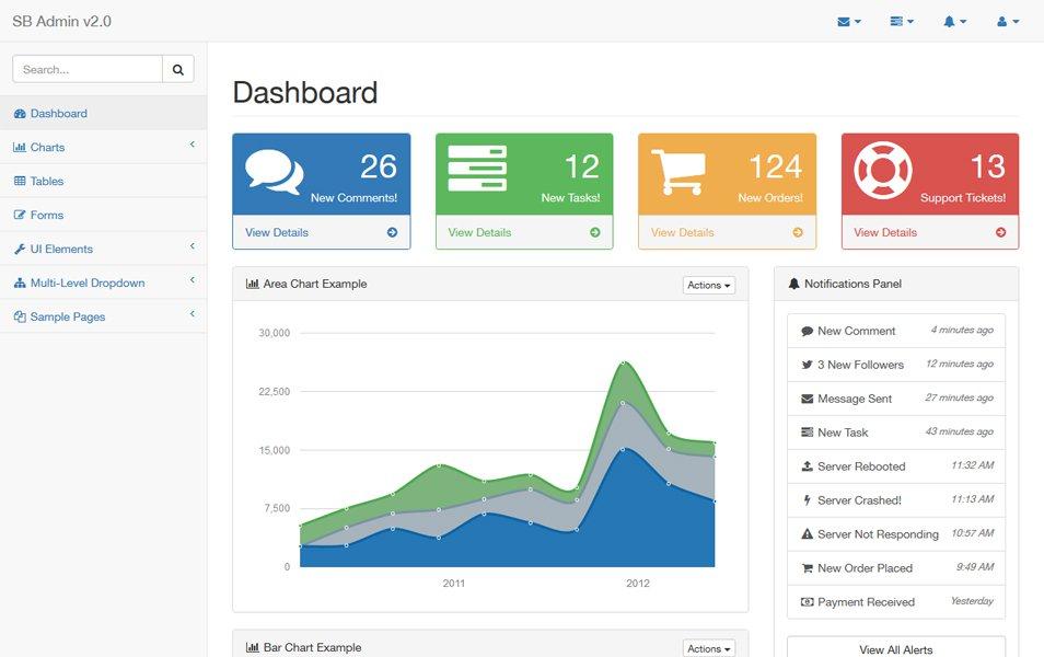 SB Admin Bootstrap 2 Template