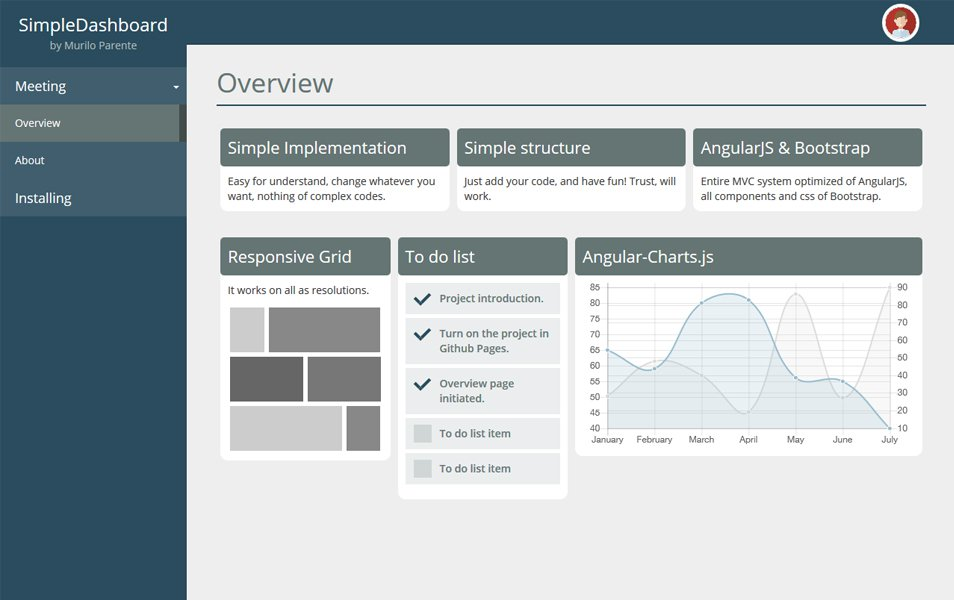 Best Free Bootstrap Admin Dashboard Templates For WebApp - Simple dashboard html template