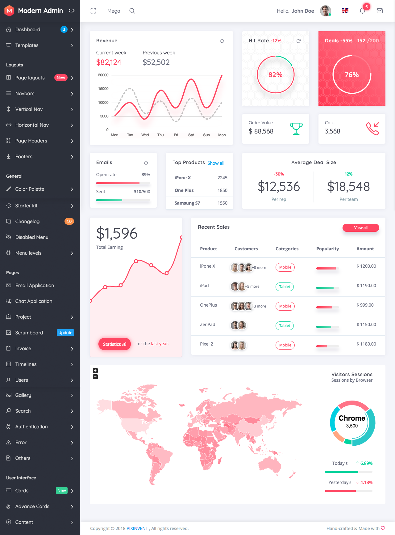 80+ Best Free Bootstrap Admin Templates 2018 For WebApp - PIXINVENT