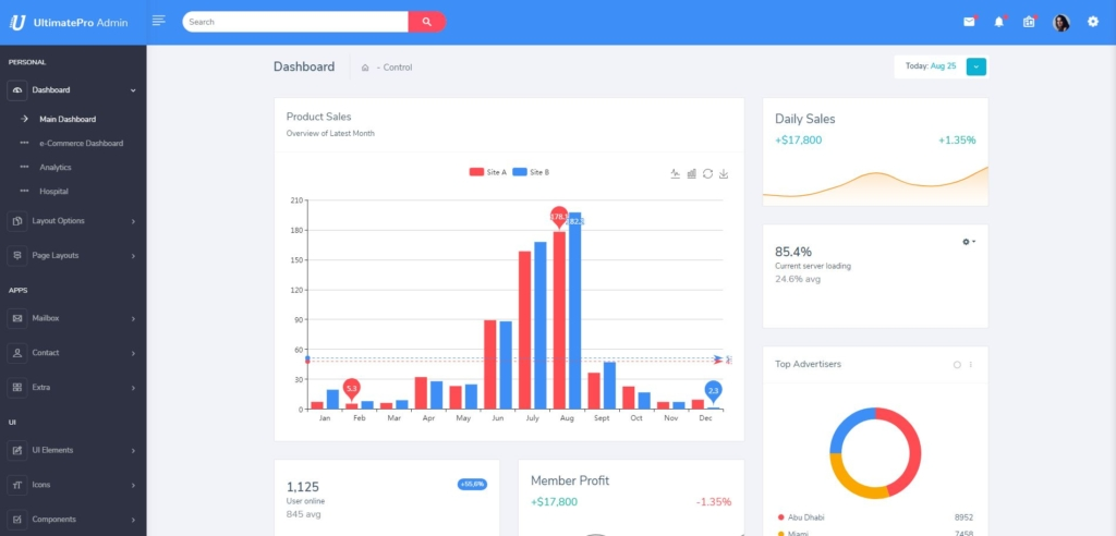 90+ Best Free Bootstrap 4 Admin Dashboard Templates 2018 For WebApp ...