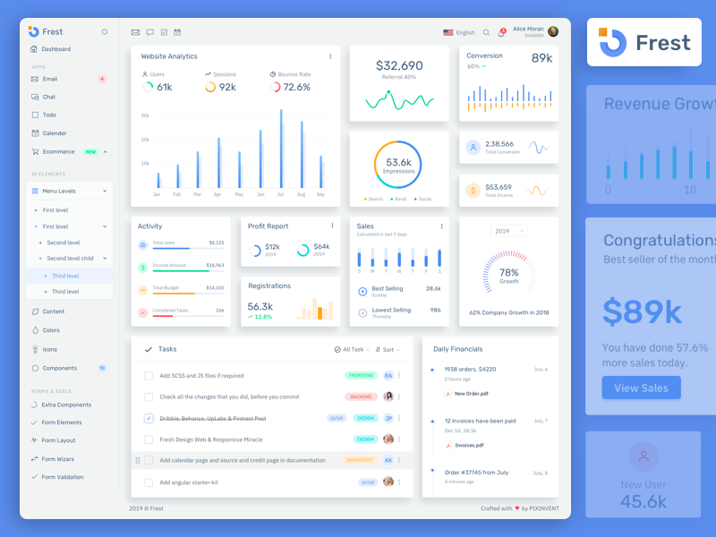Frest - Clean & Minimal Bootstrap Admin Dashboard Template